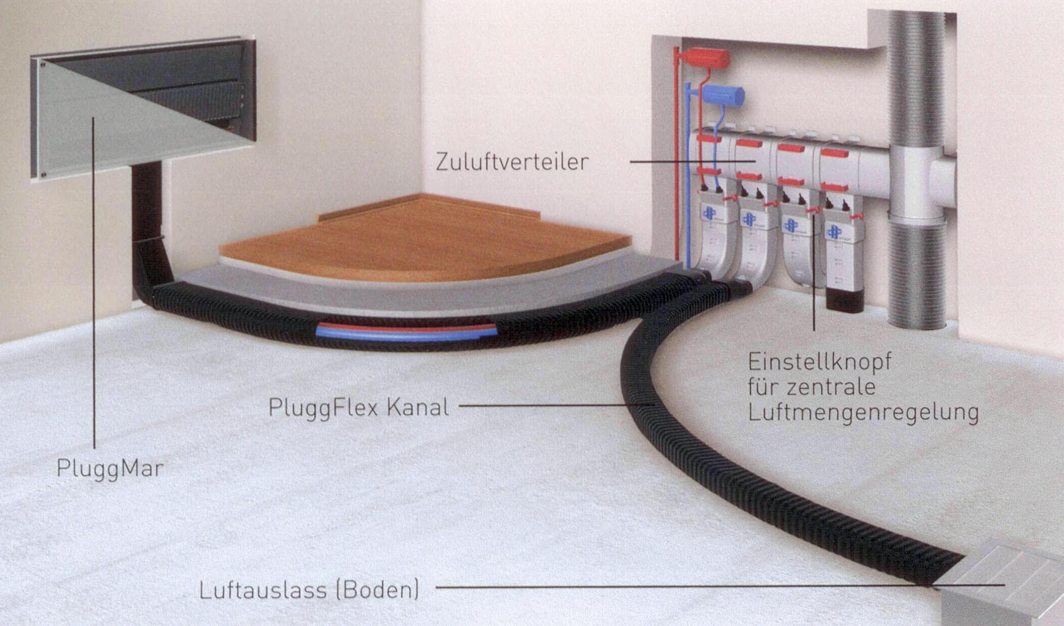 wohnung l ften kontrollierte wohnungsl ftung zentrale wohnungsl ftung beispiel luftverteilung. Black Bedroom Furniture Sets. Home Design Ideas